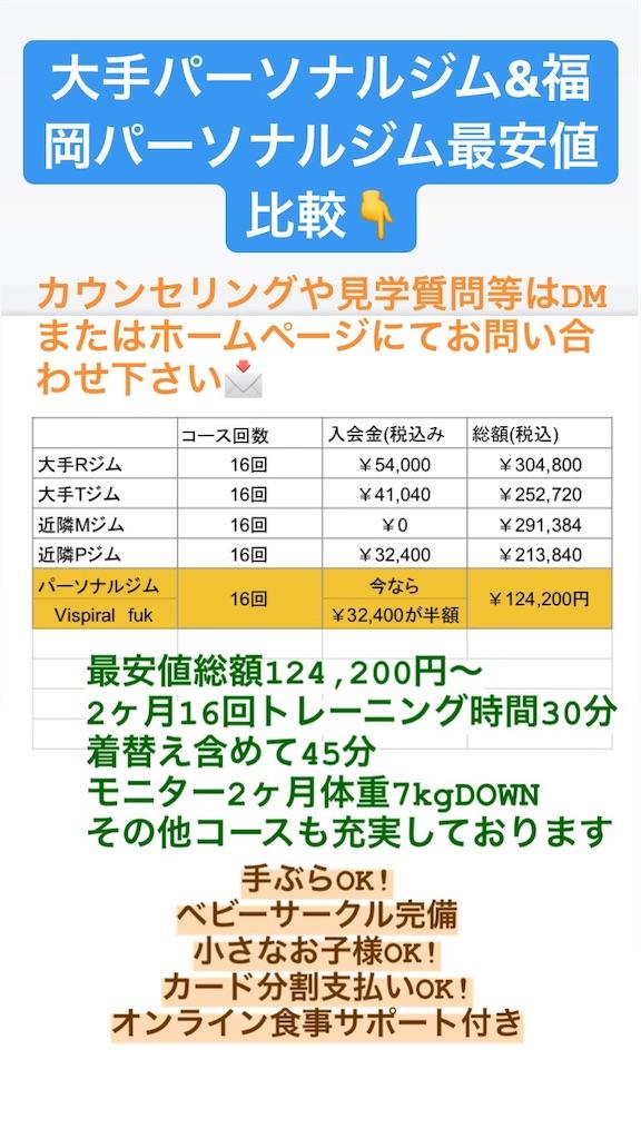 f:id:masataka1011:20190425133602j:image