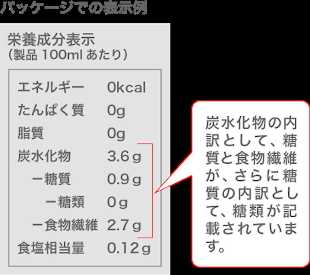f:id:masataka1011:20190517121936p:image