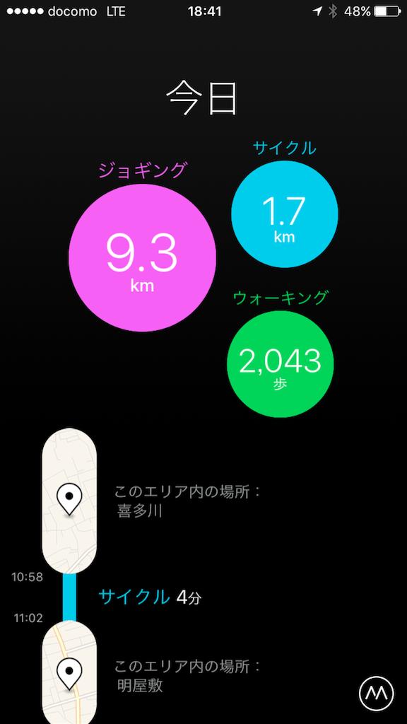 f:id:masataka173:20160815184221p:image