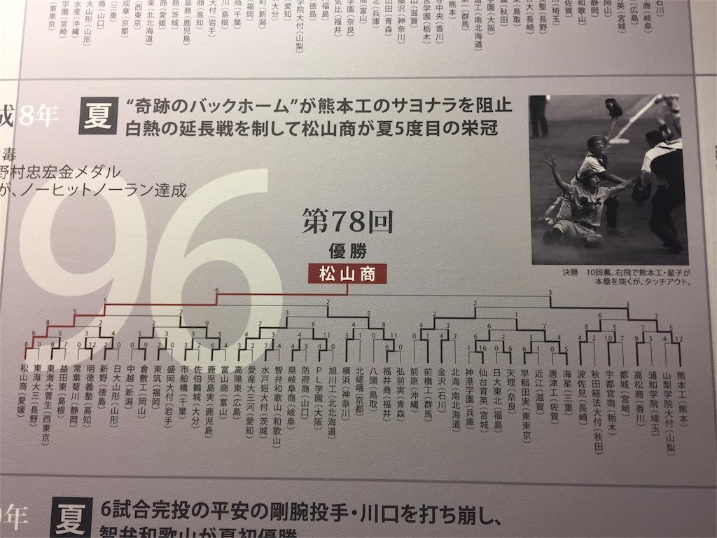 f:id:masataka173:20161029155325j:image