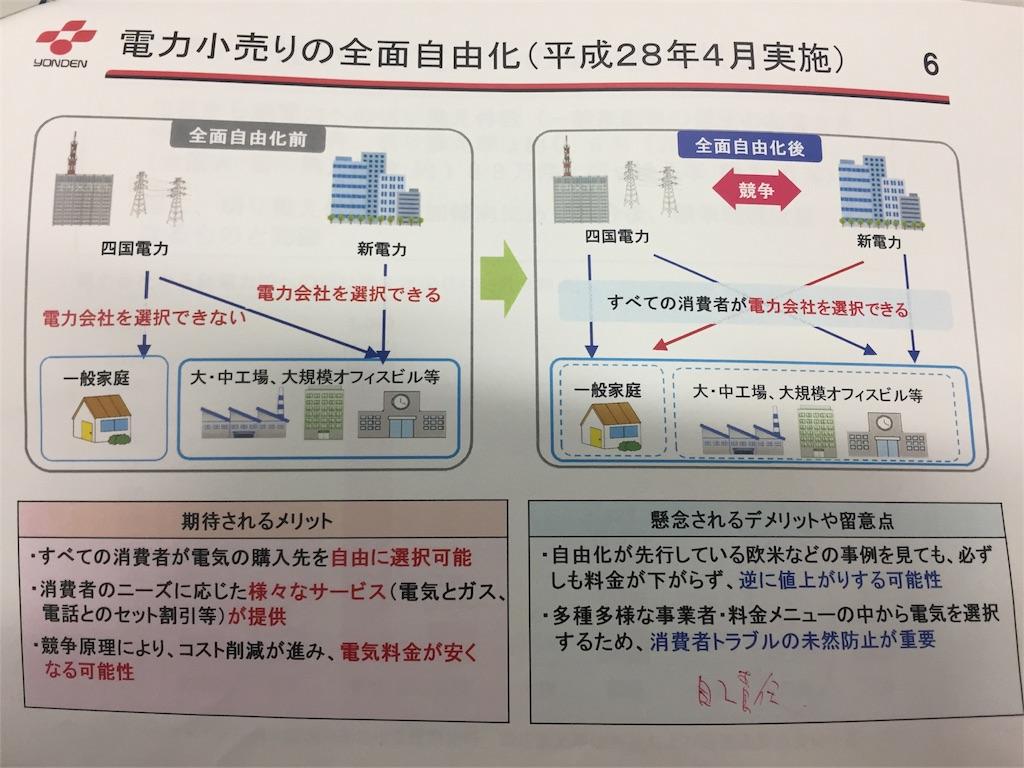 f:id:masataka173:20161109205325j:image