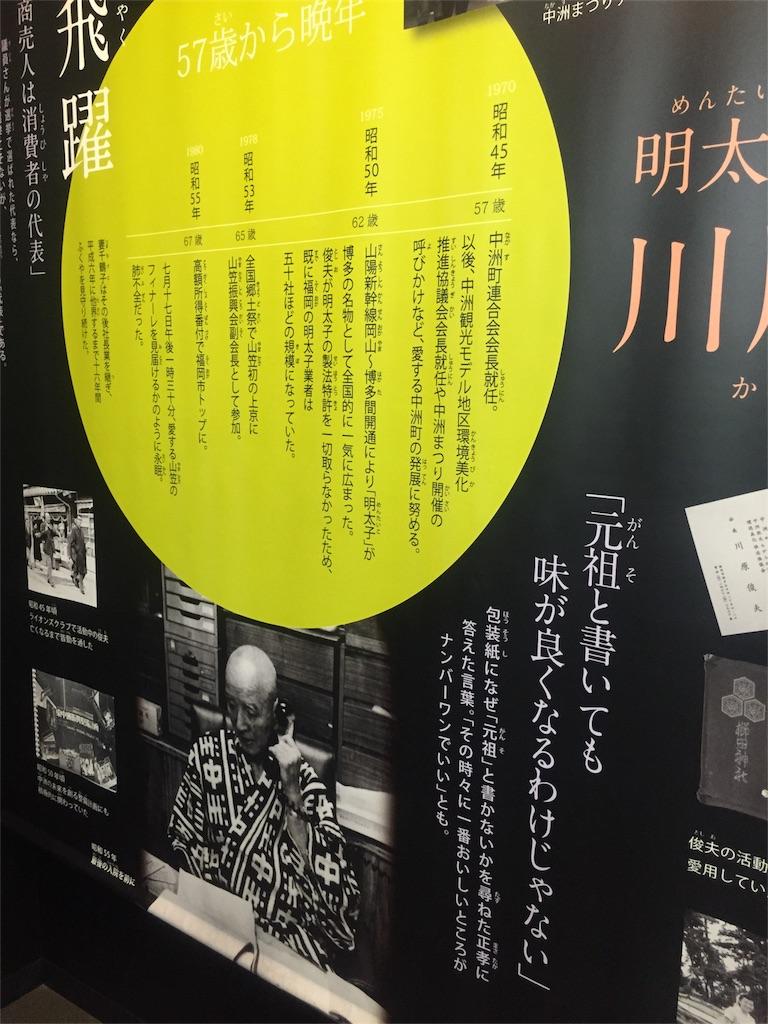 f:id:masataka173:20161126174215j:image