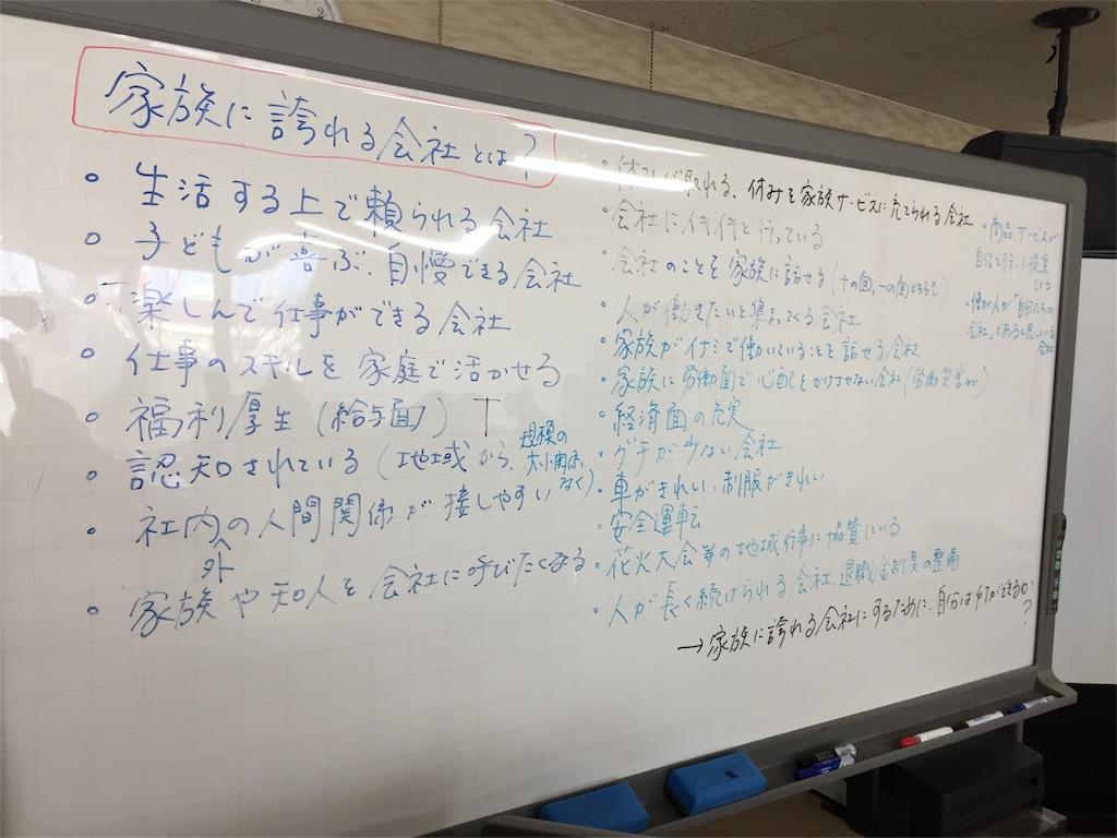 f:id:masataka173:20170104190030j:image