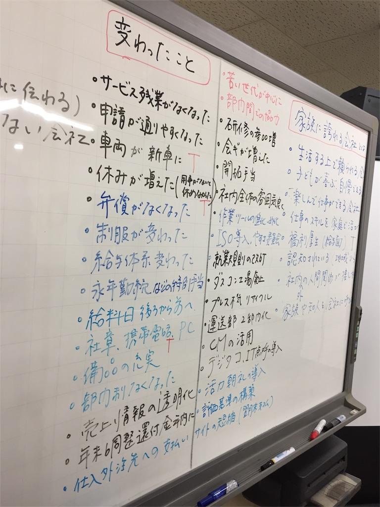 f:id:masataka173:20170104190106j:image