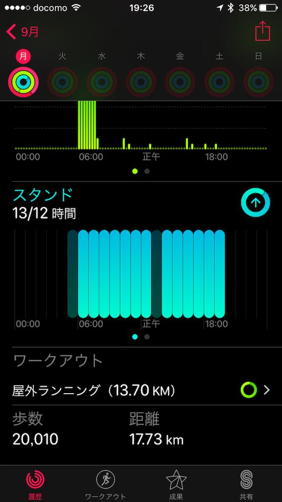 f:id:masataka173:20170904192747p:image