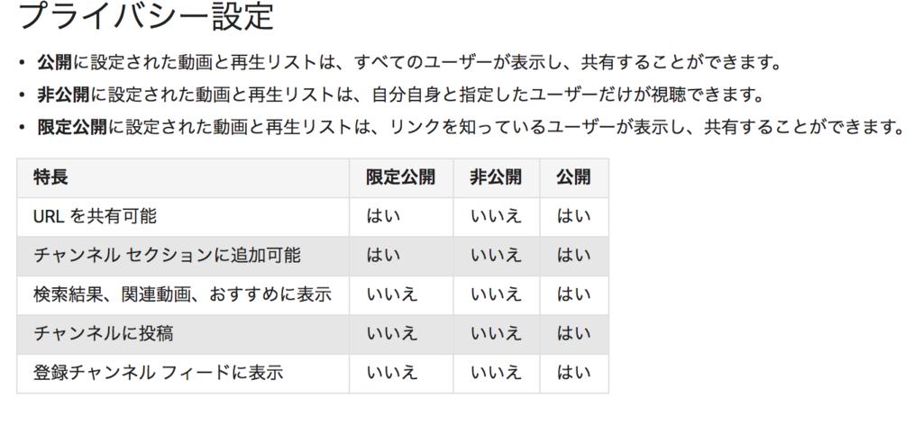 f:id:masatakamuto:20171218215131p:plain