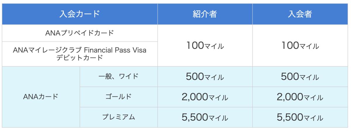 f:id:masatakamuto:20190715202602p:plain
