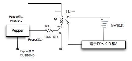 f:id:masato-ka:20111210121202j:image:w360