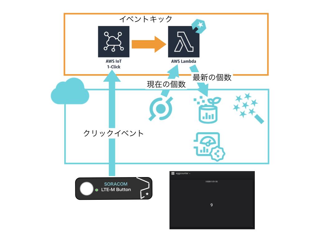 f:id:masato-ka:20181208110531j:plain