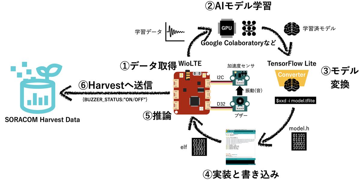 f:id:masato-ka:20200830113913p:plain