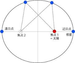 f:id:masato19641105:20180921081233j:plain