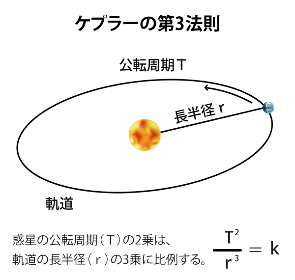 f:id:masato19641105:20180921081314j:plain