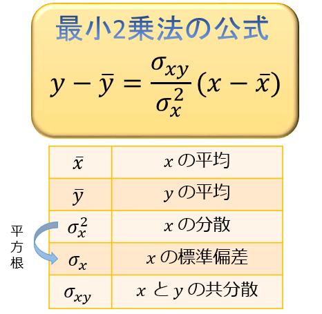 f:id:masato19641105:20181113224840p:plain