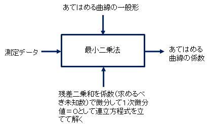 f:id:masato19641105:20181113224921j:plain