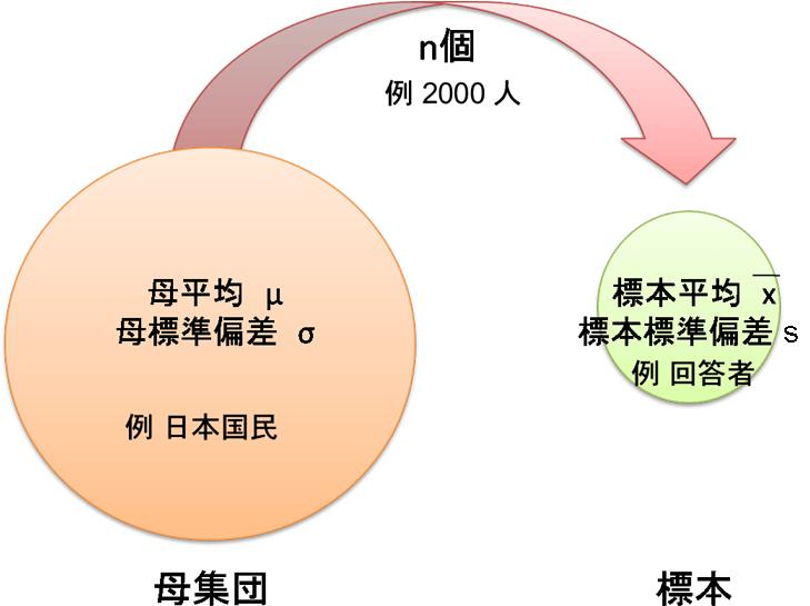 f:id:masato19641105:20181117005934p:plain