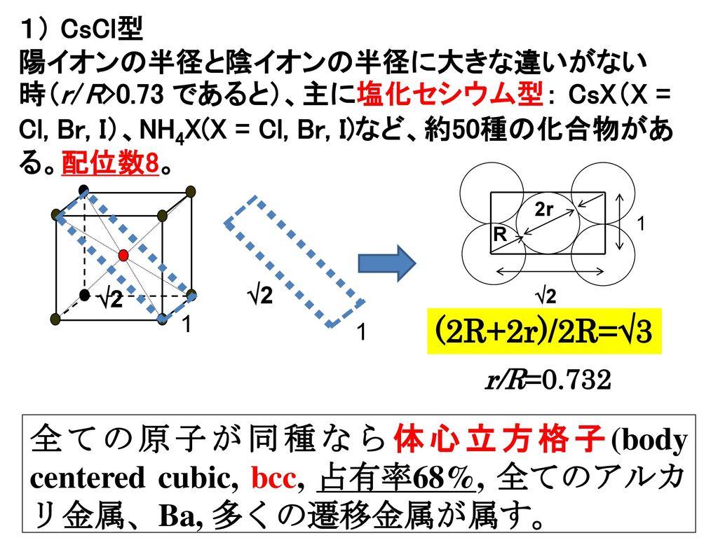 f:id:masato19641105:20190209215921j:plain