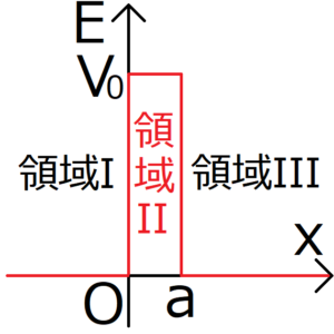 f:id:masato19641105:20190214000147p:plain