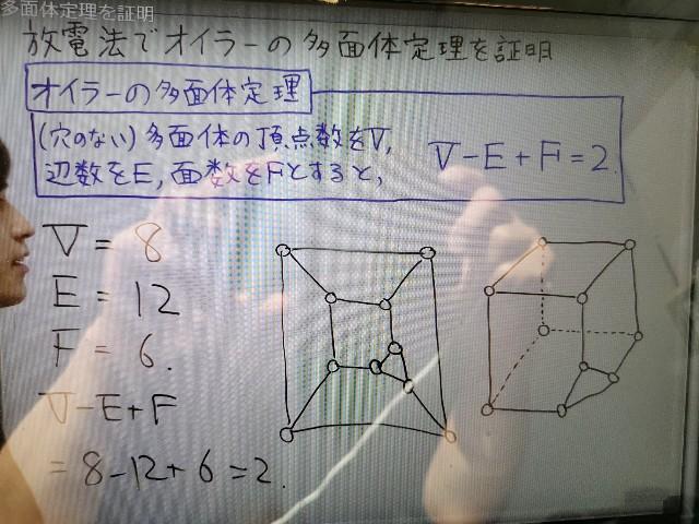 定理 多面体 オイラー の