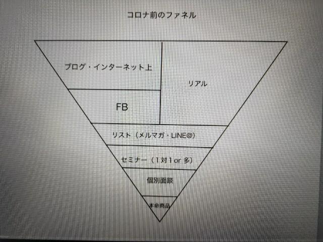 f:id:masato19641105:20200412083950j:image