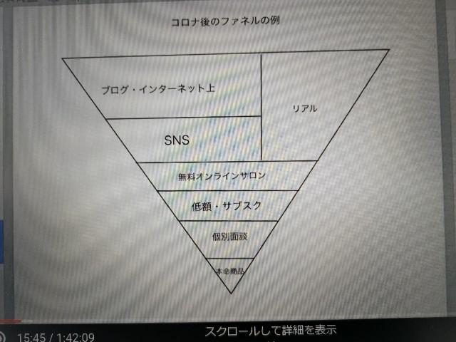 f:id:masato19641105:20200412084502j:image
