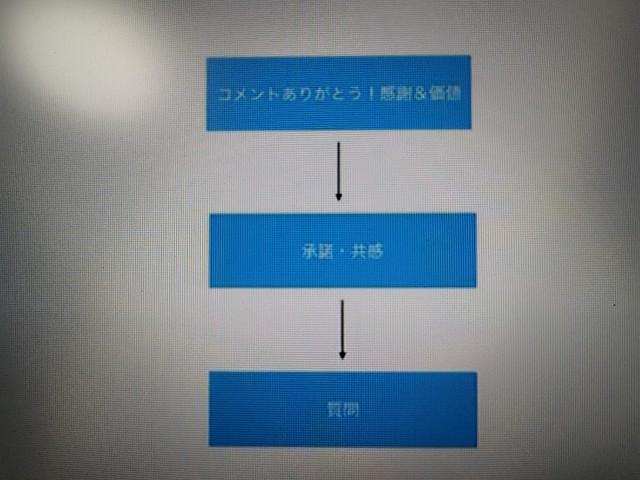 f:id:masato19641105:20200414003040j:image