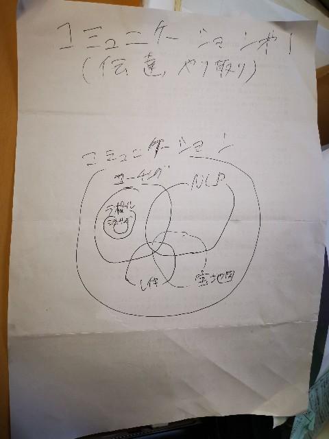 f:id:masato19641105:20201101102339j:plain