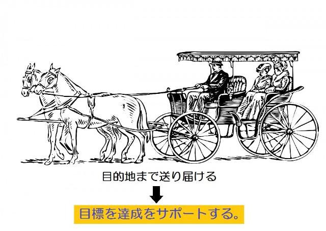 f:id:masato19641105:20210331133340j:image