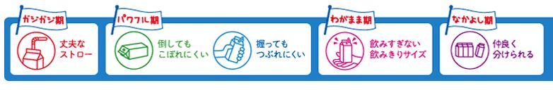 f:id:masato1995:20160308195820p:plain