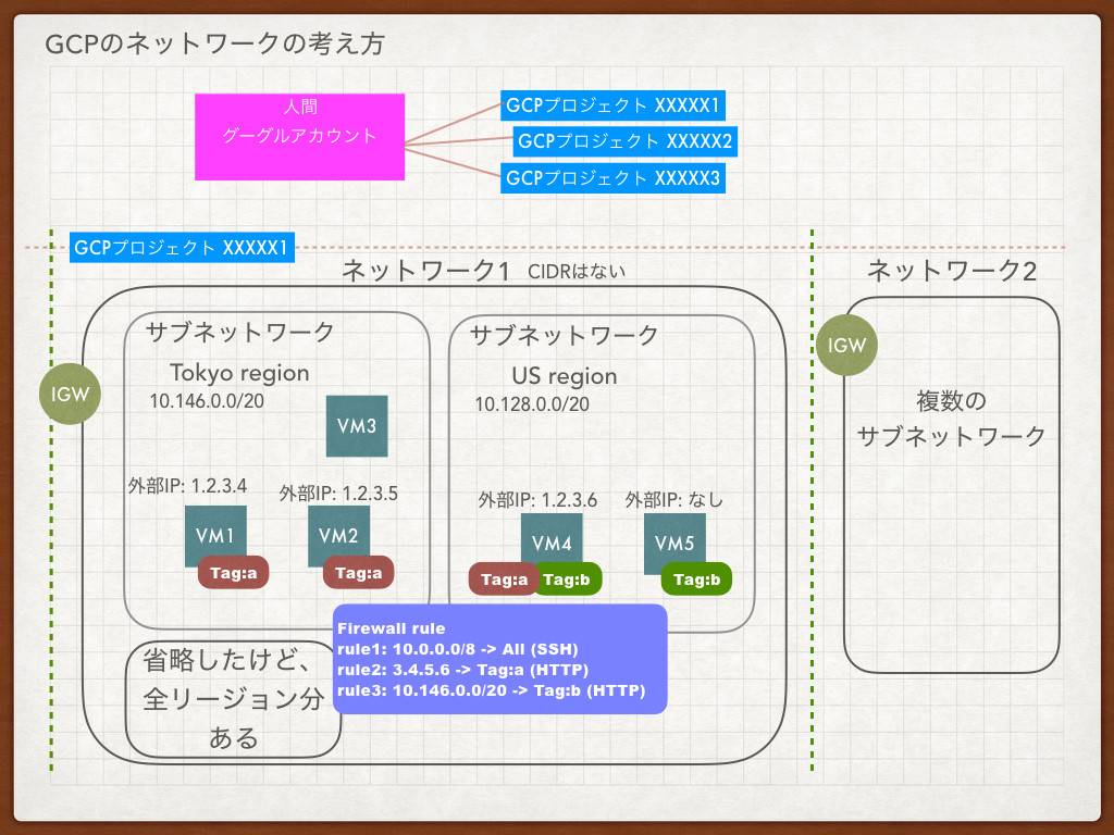f:id:masato47744:20170422015716j:plain