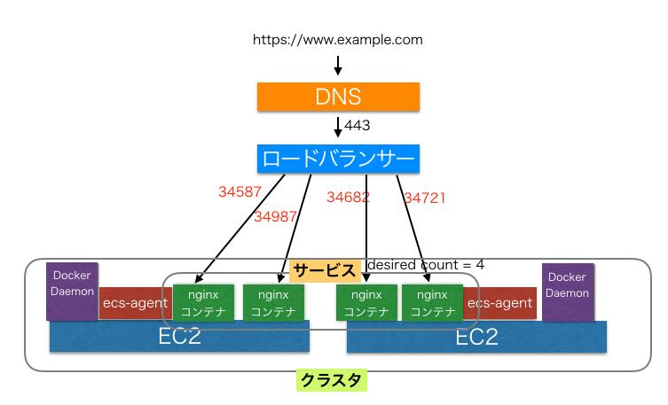 f:id:masato47744:20171114164258p:plain