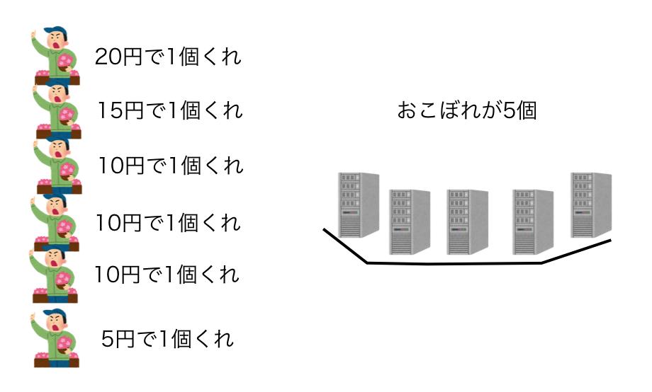 f:id:masato47744:20180124224049p:plain