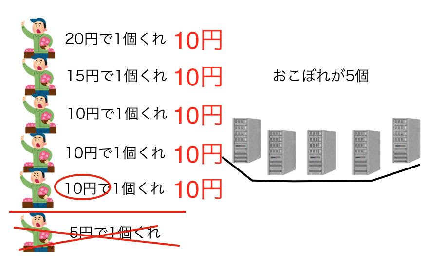 f:id:masato47744:20180124224104p:plain