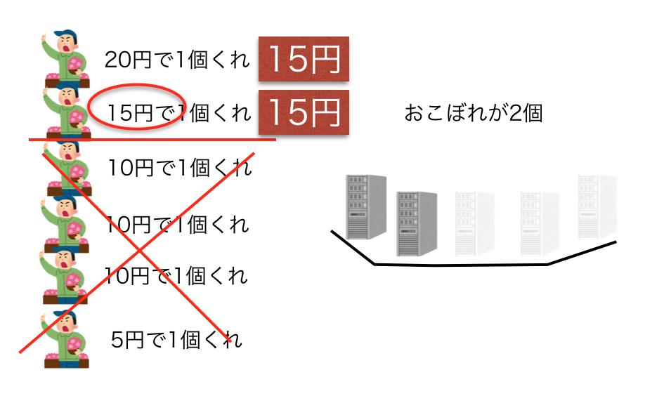 f:id:masato47744:20180124224120p:plain