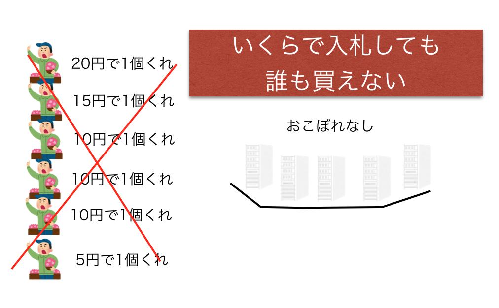 f:id:masato47744:20180124224134p:plain