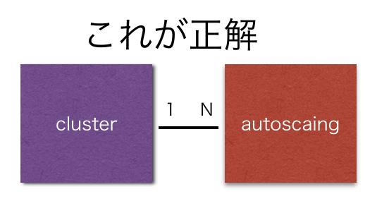 f:id:masato47744:20180124230227p:plain