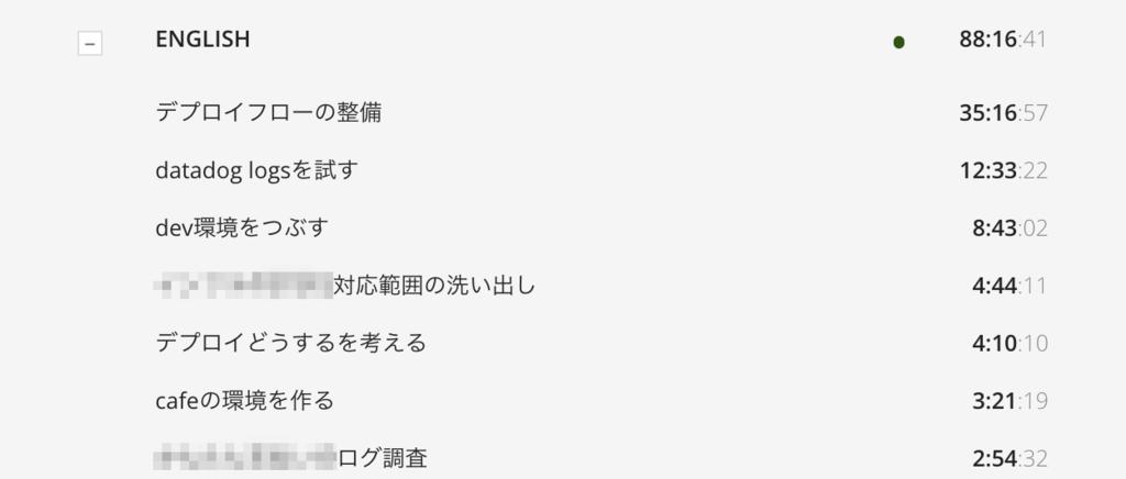 f:id:masato47744:20181010000949p:plain