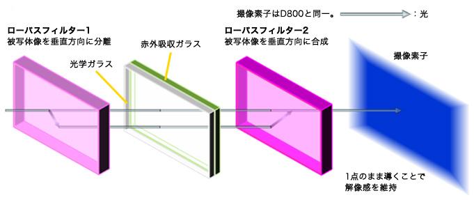 f:id:masato_k:20160423171329j:plain