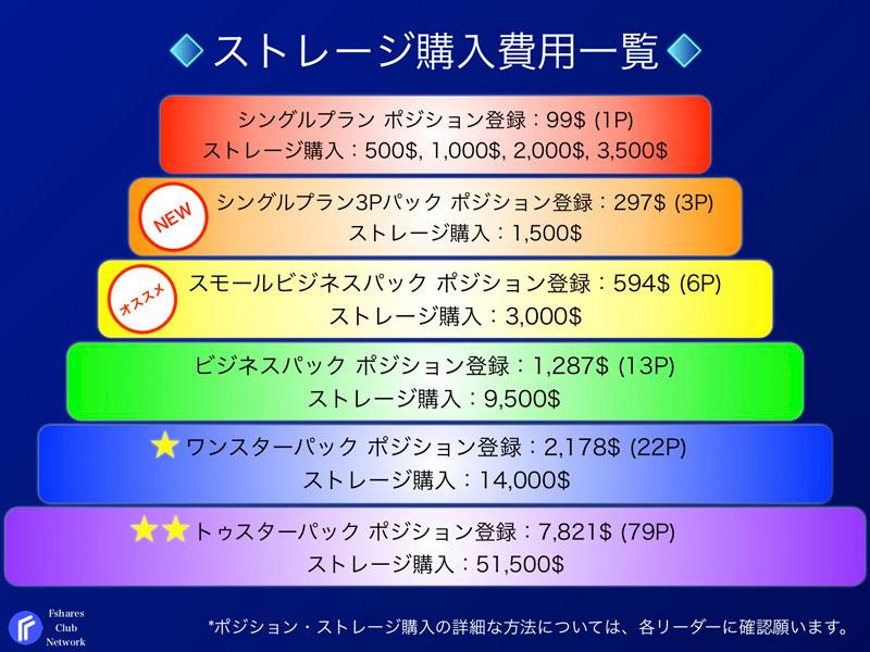 f:id:masatoogawa37:20191008224446j:plain