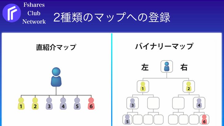 f:id:masatoogawa37:20191008224758p:plain
