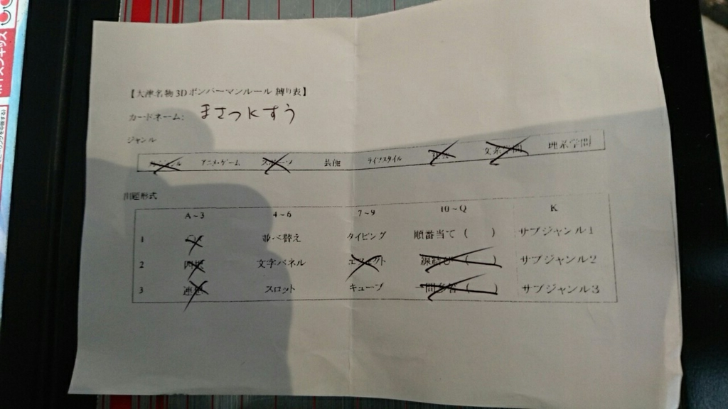 f:id:masatsuKsu:20170115184849j:plain