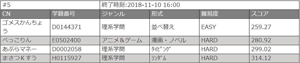 f:id:masatsuKsu:20181111082438j:plain