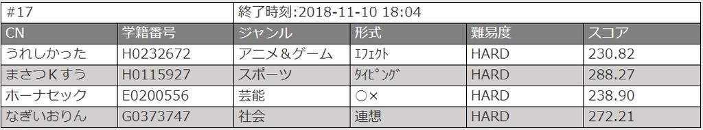 f:id:masatsuKsu:20181111083305j:plain