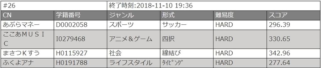 f:id:masatsuKsu:20181111083310j:plain