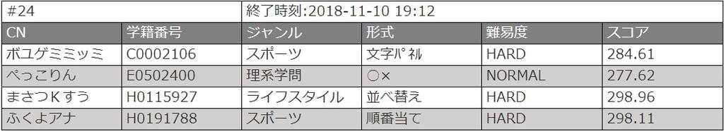 f:id:masatsuKsu:20181111083312j:plain