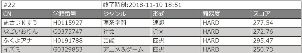 f:id:masatsuKsu:20181111085249j:plain