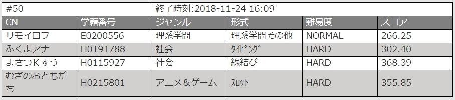 f:id:masatsuKsu:20181126004304j:plain