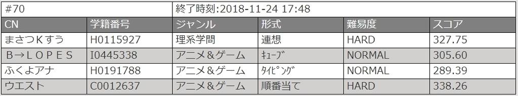 f:id:masatsuKsu:20181126231213j:plain