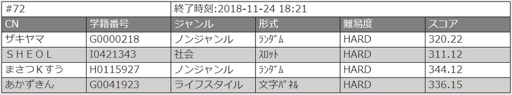 f:id:masatsuKsu:20181126233916j:plain