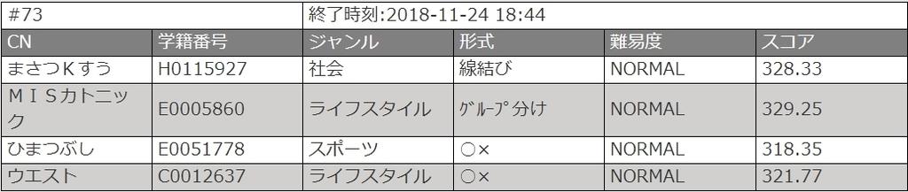f:id:masatsuKsu:20181127000745j:plain