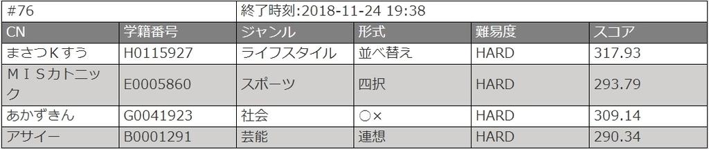 f:id:masatsuKsu:20181127003116j:plain